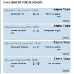 Challenge de Vendée