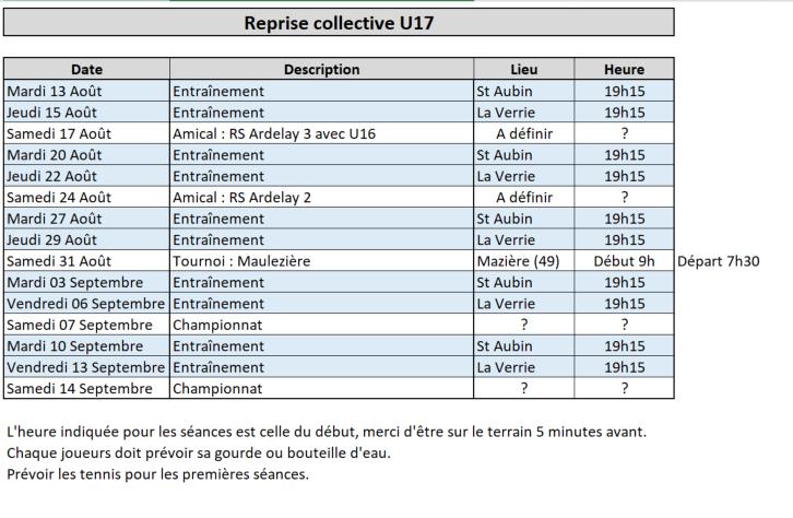 Planning reprise collective Août U17