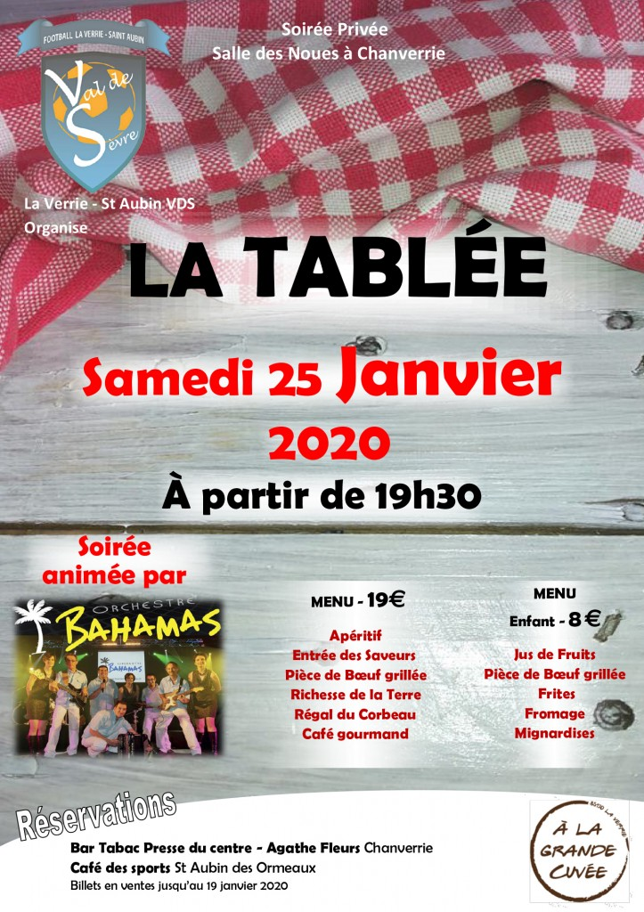 Affiche la tablee copie