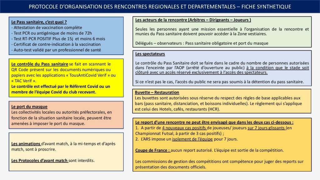 fiche_synthese_protocole